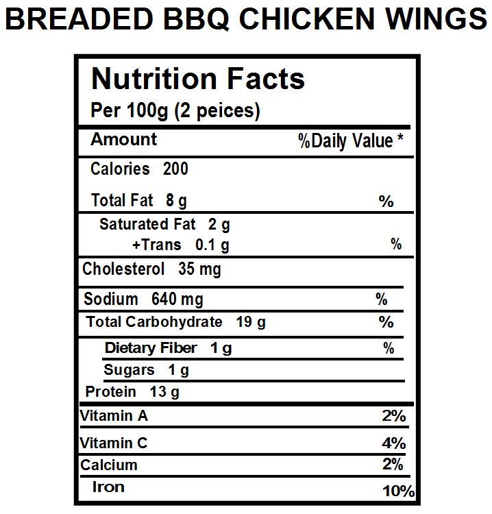 Breaded BBQ Chicken Wings